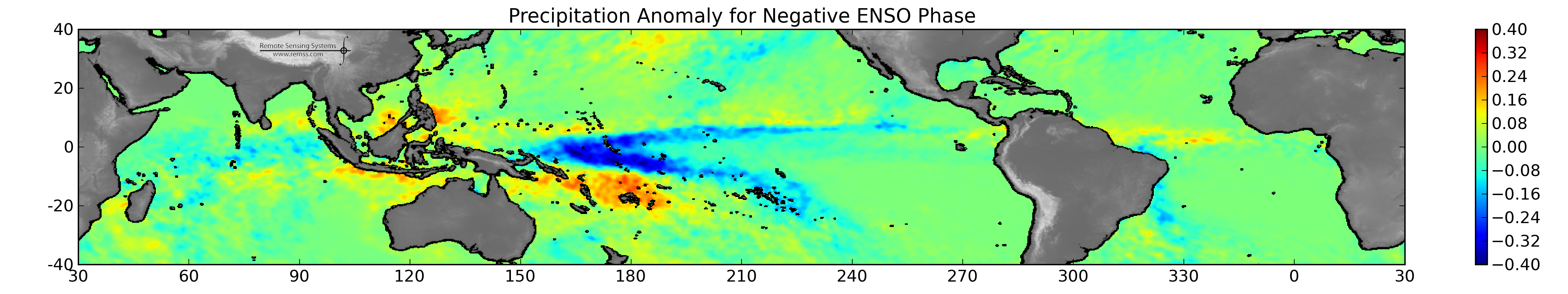 Figure 5.  Precipitation (top) and SST (bottom) January anomalies for La Niña conditions.  These images were made from RSS daily merged rain rate and RSS daily OI-SST.