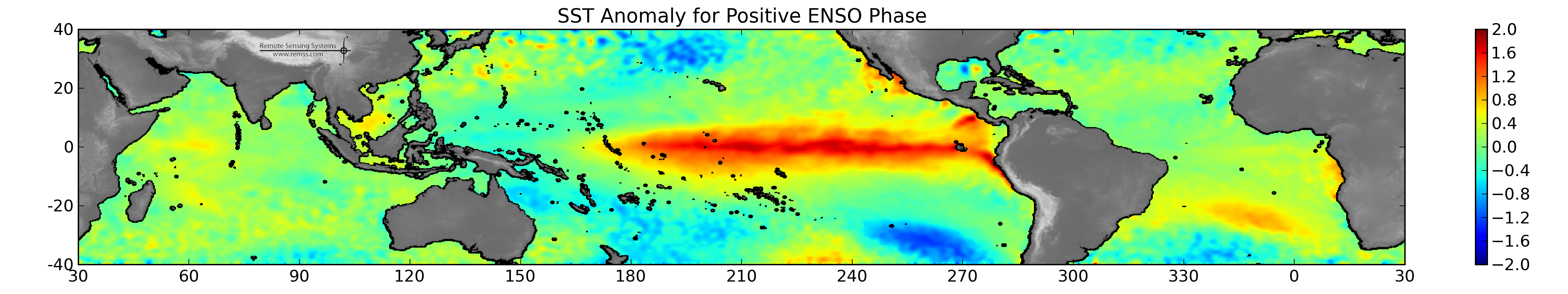 Figure 4.  Precipitation (top) and SST (bottom) January anomalies for El Niño conditions.  These images were made from RSS daily merged rain rate and RSS daily OI-SST.