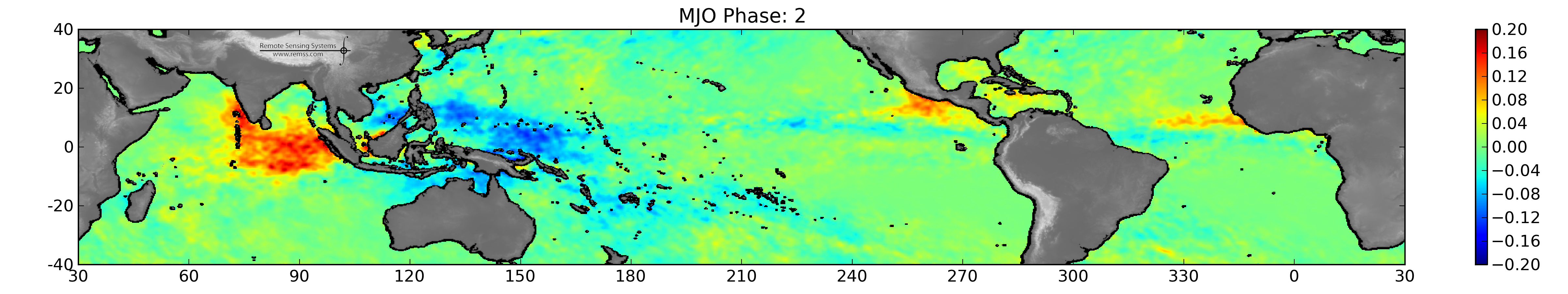 Figure 2.  Precipitation anomaly for MJO phases 2 (top), 4 (center), and 6 (bottom).  These images were made from RSS daily merged rain rate.